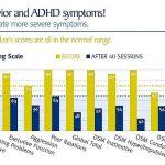 ADHD_poboljsanja